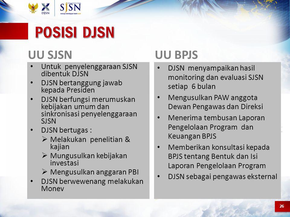 26 UU SJSNUU BPJS • Untuk penyelenggaraan SJSN dibentuk DJSN • DJSN bertanggung jawab kepada Presiden • DJSN berfungsi merumuskan kebijakan umum dan s