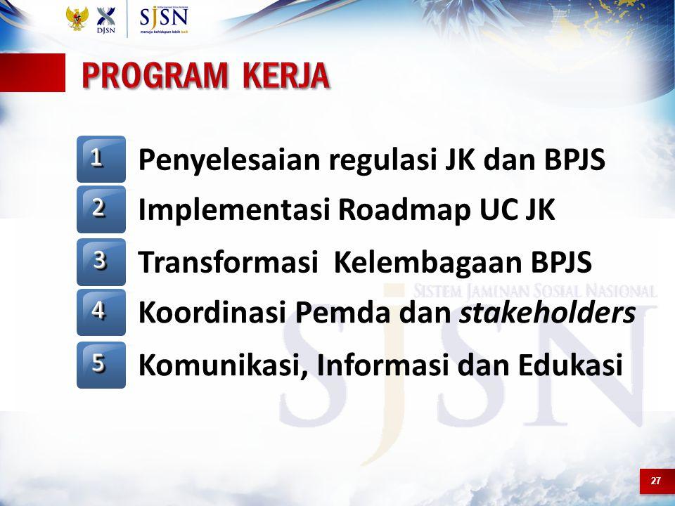 27 11 Penyelesaian regulasi JK dan BPJS 22 Implementasi Roadmap UC JK 3 3 Transformasi Kelembagaan BPJS 44 Koordinasi Pemda dan stakeholders 55 Komuni
