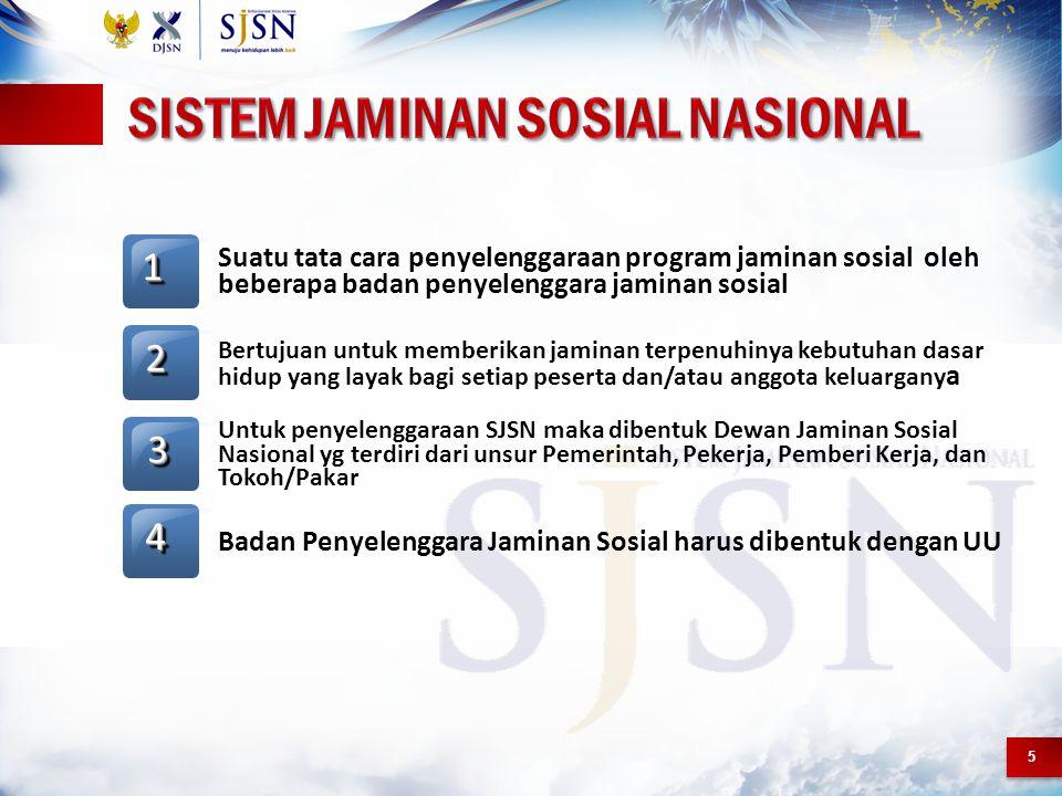 26 UU SJSNUU BPJS • Untuk penyelenggaraan SJSN dibentuk DJSN • DJSN bertanggung jawab kepada Presiden • DJSN berfungsi merumuskan kebijakan umum dan sinkronisasi penyelenggaraan SJSN • DJSN bertugas :  Melakukan penelitian & kajian  Mungusulkan kebijakan investasi  Mengusulkan anggaran PBI • DJSN berwewenang melakukan Monev • DJSN menyampaikan hasil monitoring dan evaluasi SJSN setiap 6 bulan • Mengusulkan PAW anggota Dewan Pengawas dan Direksi • Menerima tembusan Laporan Pengelolaan Program dan Keuangan BPJS • Memberikan konsultasi kepada BPJS tentang Bentuk dan Isi Laporan Pengelolaan Program • DJSN sebagai pengawas eksternal