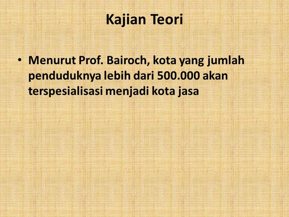 Kajian Teori • Menurut Prof. Bairoch, kota yang jumlah penduduknya lebih dari 500.000 akan terspesialisasi menjadi kota jasa