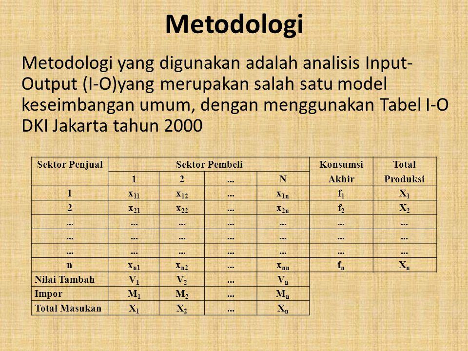 Metodologi Metodologi yang digunakan adalah analisis Input- Output (I-O)yang merupakan salah satu model keseimbangan umum, dengan menggunakan Tabel I-