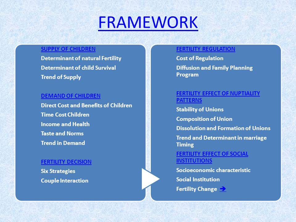 FRAMEWORK SUPPLY OF CHILDREN Determinant of natural Fertility Determinant of child Survival Trend of Supply DEMAND OF CHILDREN Direct Cost and Benefit