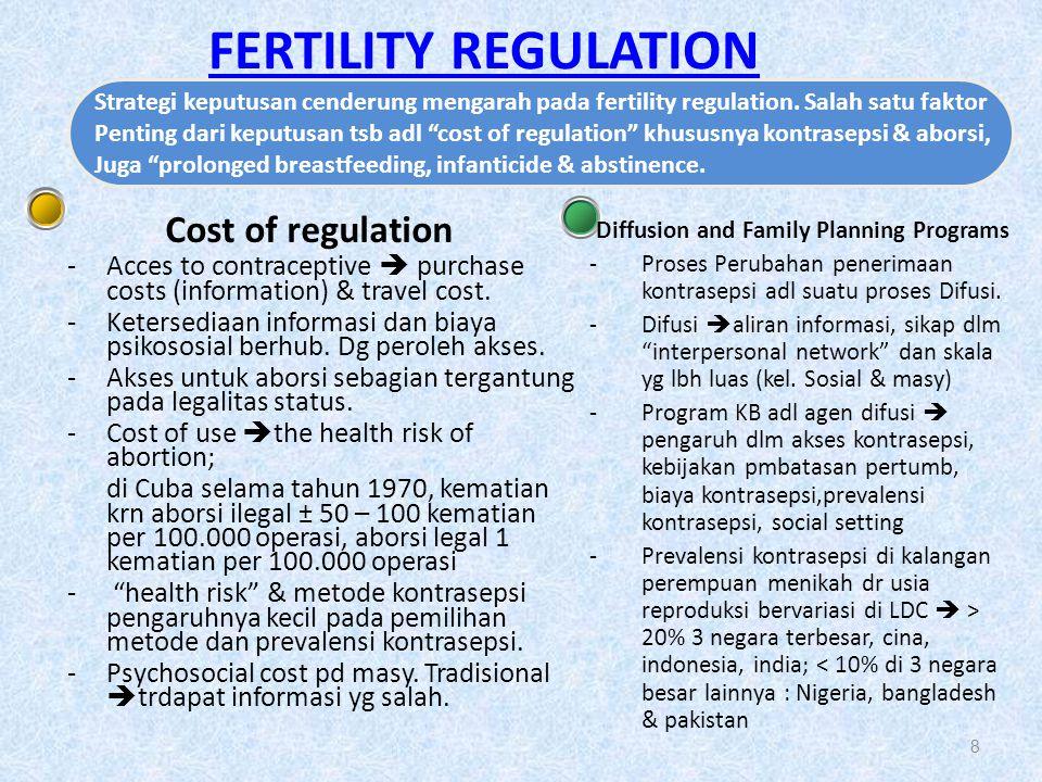 """FERTILITY REGULATION 8 Strategi keputusan cenderung mengarah pada fertility regulation. Salah satu faktor Penting dari keputusan tsb adl """"cost of regu"""