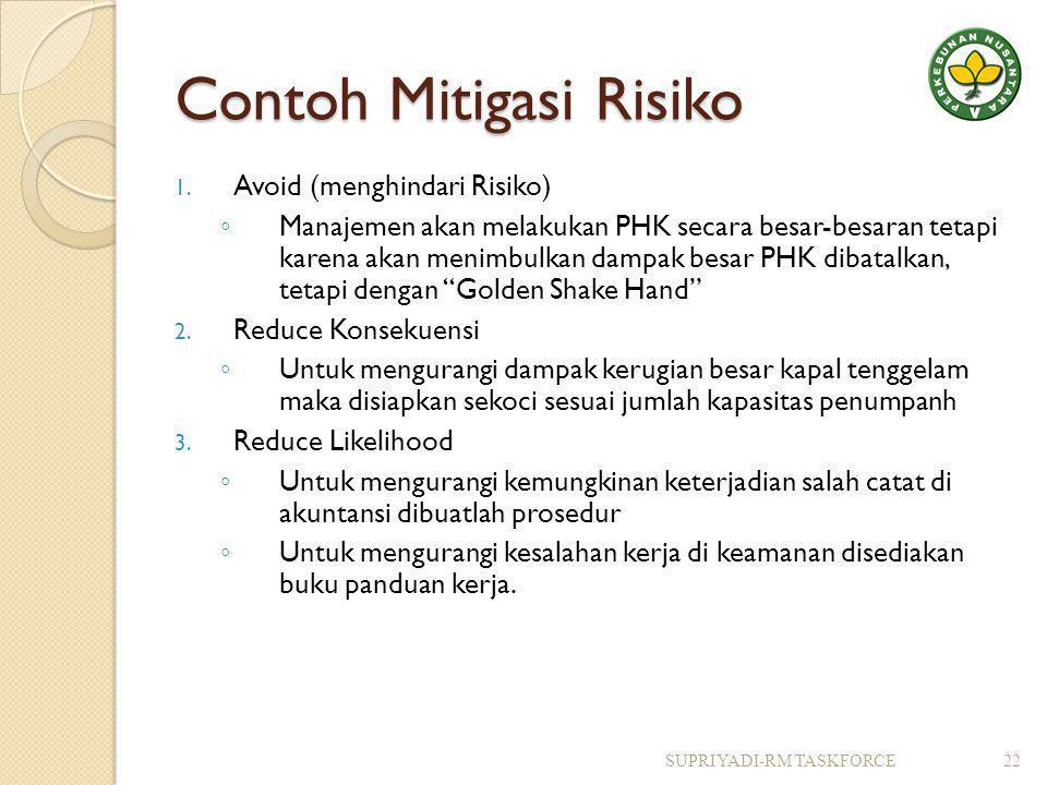 Contoh Mitigasi Risiko 1.
