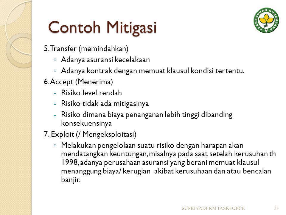 Contoh Mitigasi 5.
