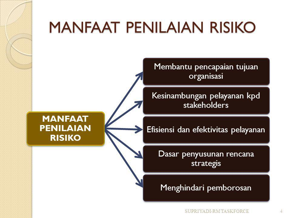 MANFAAT PENILAIAN RISIKO 4 Membantu pencapaian tujuan organisasi Kesinambungan pelayanan kpd stakeholders Efisiensi dan efektivitas pelayanan Dasar penyusunan rencana strategis Menghindari pemborosan MANFAAT PENILAIAN RISIKO SUPRIYADI-RM TASKFORCE