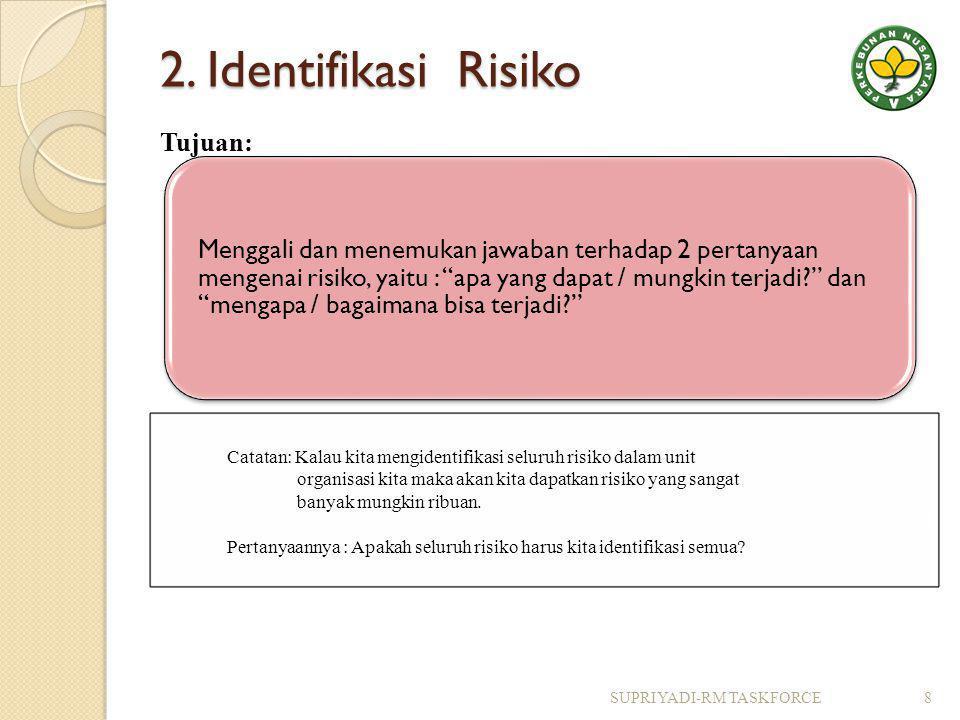 """2. Identifikasi Risiko Menggali dan menemukan jawaban terhadap 2 pertanyaan mengenai risiko, yaitu : """"apa yang dapat / mungkin terjadi?"""" dan """"mengapa"""