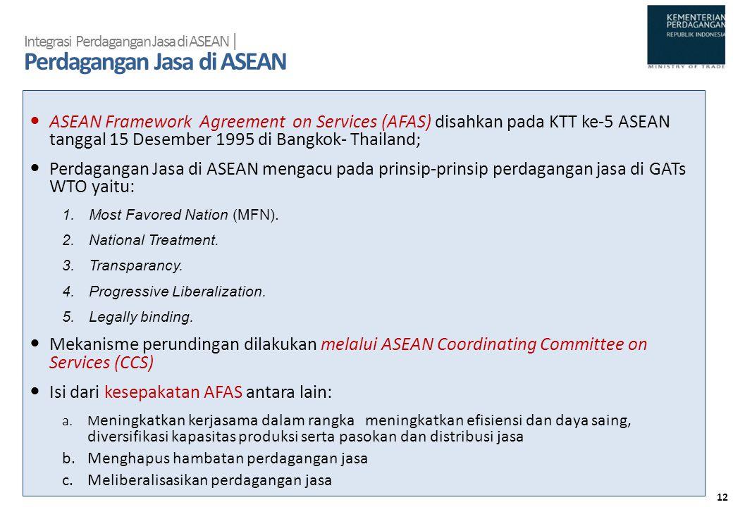 Integrasi Perdagangan Jasa di ASEAN | Perdagangan Jasa di ASEAN  ASEAN Framework Agreement on Services (AFAS) disahkan pada KTT ke-5 ASEAN tanggal 15