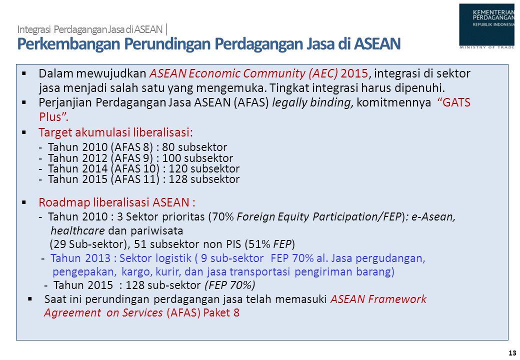 Integrasi Perdagangan Jasa di ASEAN | Perkembangan Perundingan Perdagangan Jasa di ASEAN  Dalam mewujudkan ASEAN Economic Community (AEC) 2015, integ