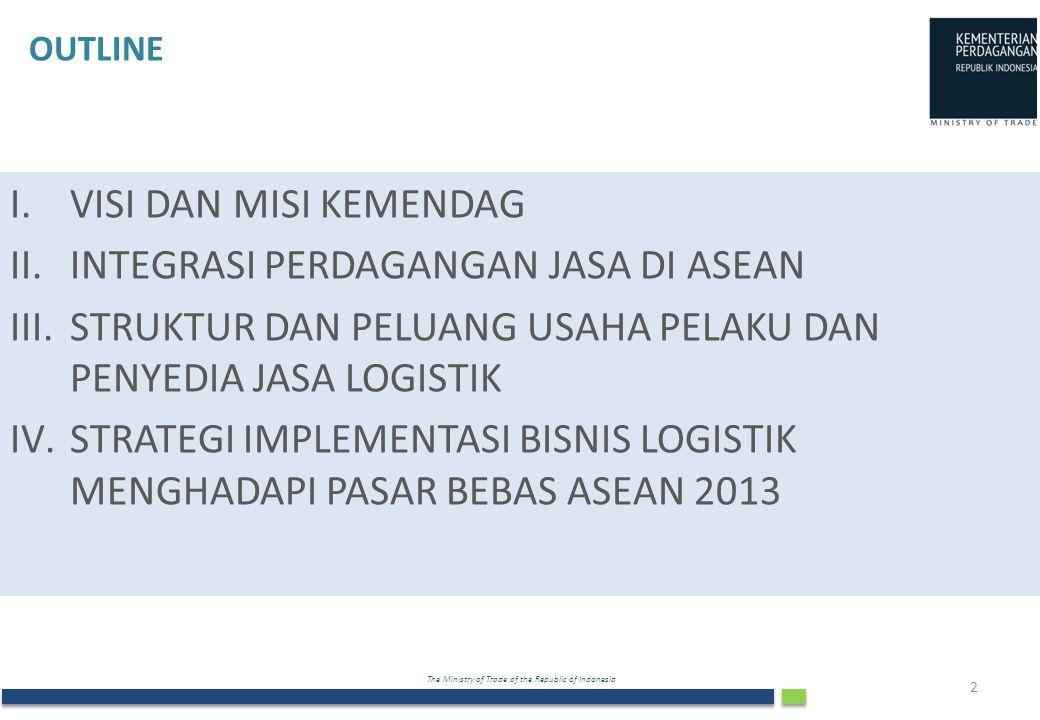 •Konektivitas Nasional •Koridor Ekonomi MP3EI • Komoditas Penggerak Utama; •Penyedia Jasa Logistik; •SDM Logistik; •Infrastruktur; •Teknologi Informasi dan Komunikasi; •Regulasi di bidang logistik.