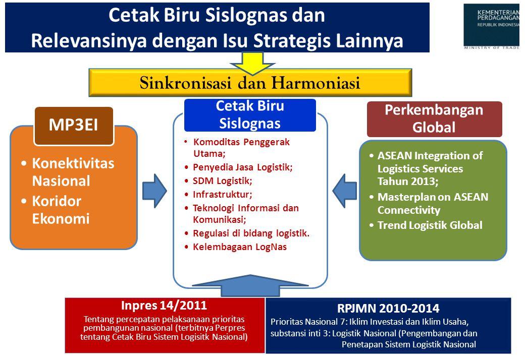 •Konektivitas Nasional •Koridor Ekonomi MP3EI • Komoditas Penggerak Utama; •Penyedia Jasa Logistik; •SDM Logistik; •Infrastruktur; •Teknologi Informas