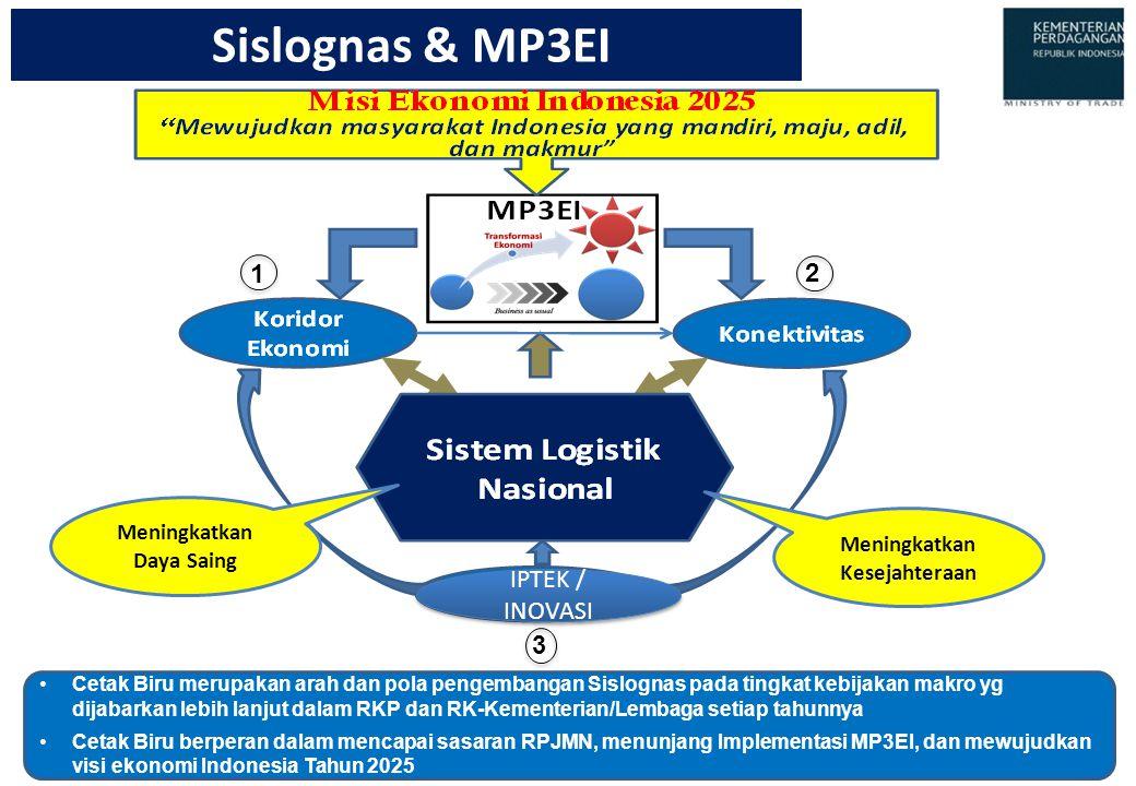 •Cetak Biru merupakan arah dan pola pengembangan Sislognas pada tingkat kebijakan makro yg dijabarkan lebih lanjut dalam RKP dan RK-Kementerian/Lembag