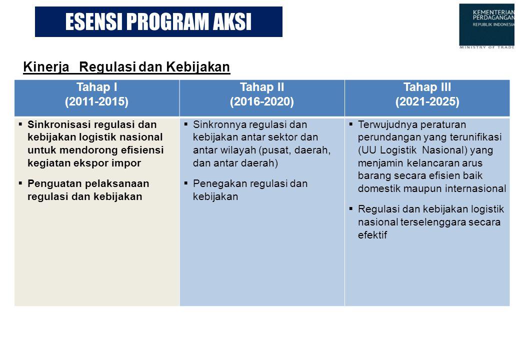 Tahap I (2011-2015) Tahap II (2016-2020) Tahap III (2021-2025)  Sinkronisasi regulasi dan kebijakan logistik nasional untuk mendorong efisiensi kegia