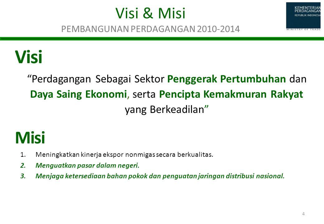 Tahap I (2011-2015) Tahap II (2016-2020) Tahap III (2021-2025)  Tertatanya dan terselenggaranya sistem pendidikan dan pelatihan profesi logistik nasional yang berstandar internasional  Sebagian besar pekerja logistik di Indonesia sudah mendapat sertifikasi logistik nasional yang berstandar internasional dan atau memiliki ijazah/sertifikat dalam bidang yang terkait dengan logistik dari institusi yang terakreditasi  Semua pekerja logistik di Indonesia sudah mendapat sertifikasi logistik nasional yang berstandar internasional dan atau memiliki ijazah/sertifikat dalam bidang yang terkait dengan logistik dari institusi yang terakreditasi Kinerja Manajemen Sumber Daya Manusia ESENSI PROGRAM AKSI