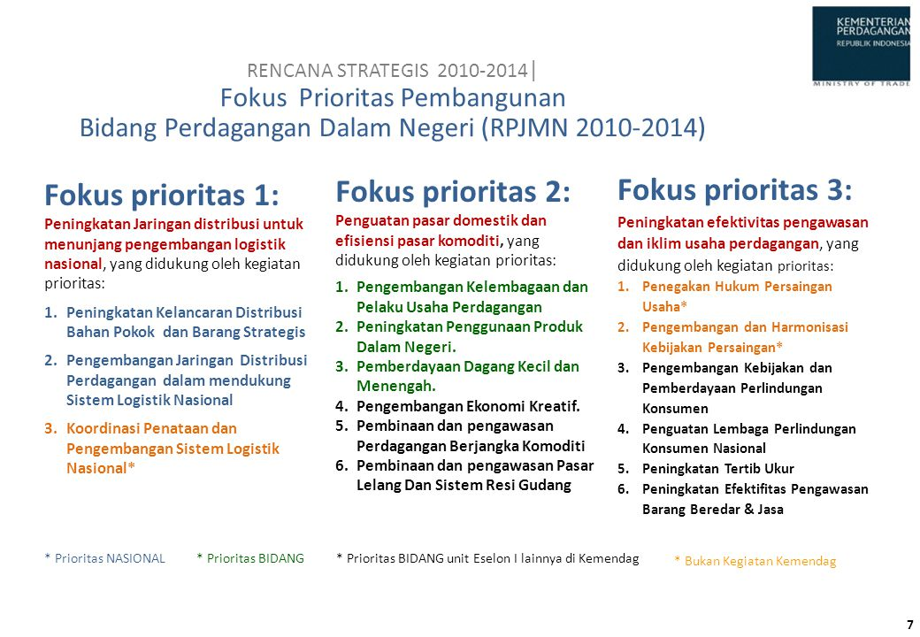 Fokus prioritas 3: Peningkatan efektivitas pengawasan dan iklim usaha perdagangan, yang didukung oleh kegiatan prioritas: 1.Penegakan Hukum Persaingan