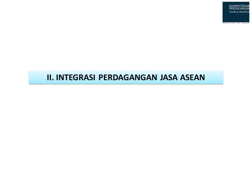 Integrasi Perdagangan Jasa di ASEAN | Pengertian Perdagangan Jasa Internasional Perdagangan jasa didefinisikan ke dalam 4 mode : • Pemasok jasa dari satu wilayah dari suatu negara ke wilayah negara lainnya atau mode 1 (cross border supply); • Pemasok jasa dalam satu wilayah dari suatu negara kepada konsumen jasa dari negara lainnya atau mode 2 (consumption abroad); • Pemasok jasa dari suatu negara menyuplai jasa melalui keberadaannya di negara lainnya atau mode 3 (commercial presence); • Suplai jasa dilakukan melalui keberadaan dari natural person suatu negara anggota di dalam wilayah salah satu negara atau mode 4 (movement of natural person) 10