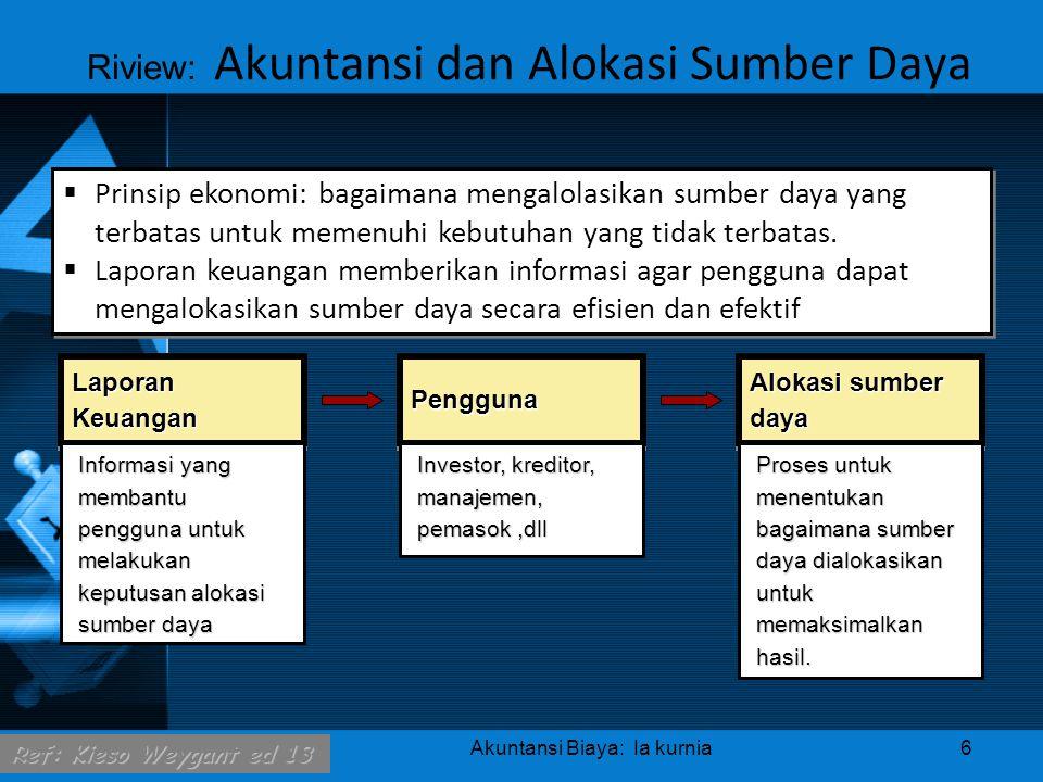 Riview: Akuntansi dan Alokasi Sumber Daya  Prinsip ekonomi: bagaimana mengalolasikan sumber daya yang terbatas untuk memenuhi kebutuhan yang tidak te
