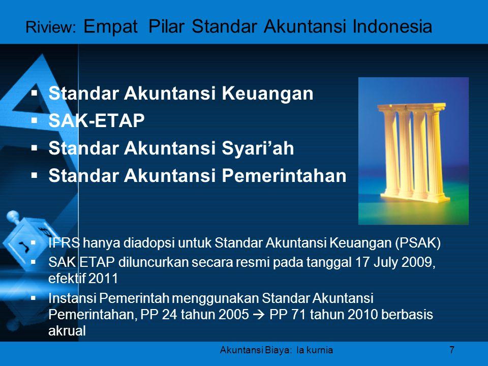 Riview: Empat Pilar Standar Akuntansi Indonesia (2) Akuntansi Biaya: Ia kurnia8 •PSAK - IFRS, SAK ETAP : diterbitkan oleh Dewan Standar Akuntansi Keuangan Ikatan Akuntan Indonesia –17 orang mewakili: Akuntan Publik, Akademisi, Akuntan Sektor Publik, dan Akuntan Manajemen –Ouput adalah PSAK dan ISAK •PSAK Syariah : Dewan Standar Akuntansi Syariah •SAP: Komite Standar Akuntansi Pemerintahan •Penerbitan standar akutansi melalui suatu proses yang panjang (due process) yang melibatkan berbagai stakeholder.