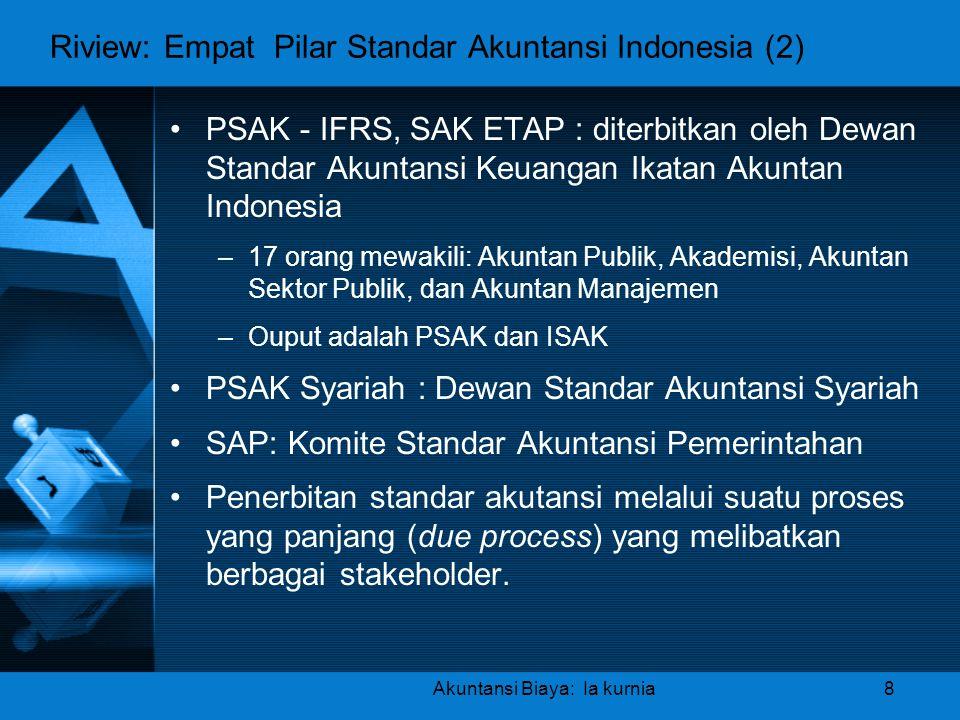 Riview: Empat Pilar Standar Akuntansi Indonesia (2) Akuntansi Biaya: Ia kurnia8 •PSAK - IFRS, SAK ETAP : diterbitkan oleh Dewan Standar Akuntansi Keua