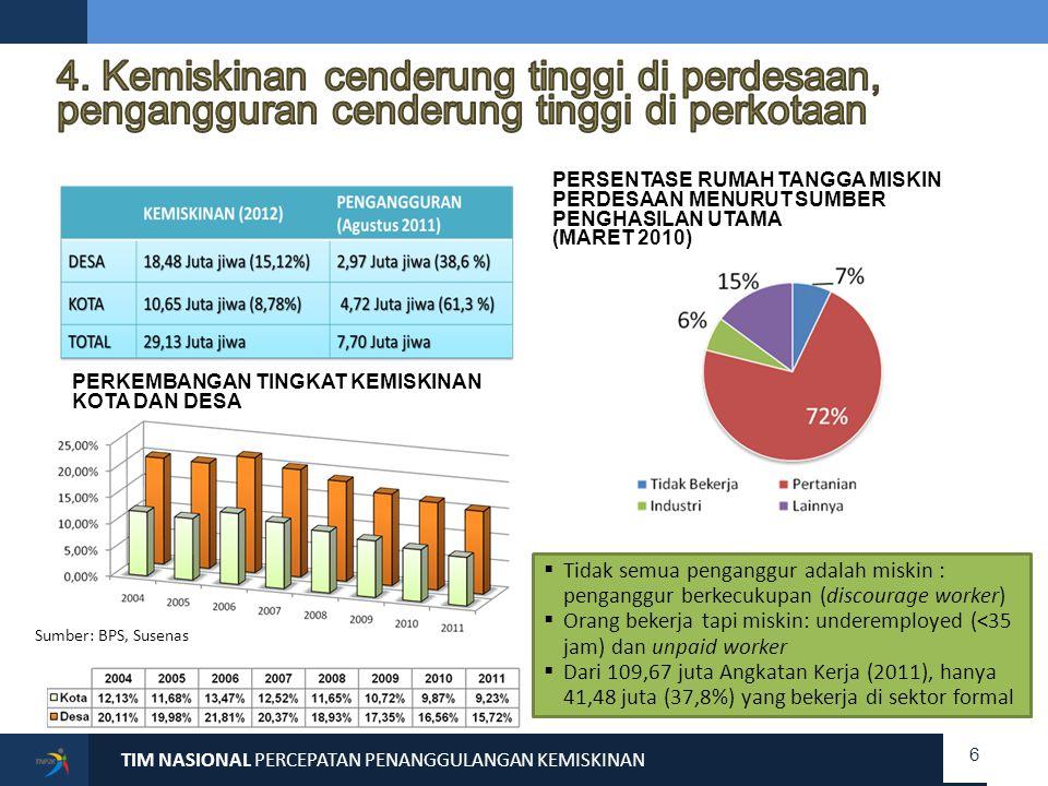 TIM NASIONAL PERCEPATAN PENANGGULANGAN KEMISKINAN Sumber: BPS, Susenas 12,49% di bawah GK 23,78% di bawah 1,2 x GK 33,94% di bawah 1,4 x GK 60% 40% 20% 0% Konsumsi bulanan per kapita (Rp.) % Populasi Sumber: Susenas (2010) Jika garis kemiskinan naik 20%, jumlah penduduk di bawah garis kemiskinan akan naik 100% Dinamika keluar-masuk penduduk dari dan kedalam kemiskinan 7