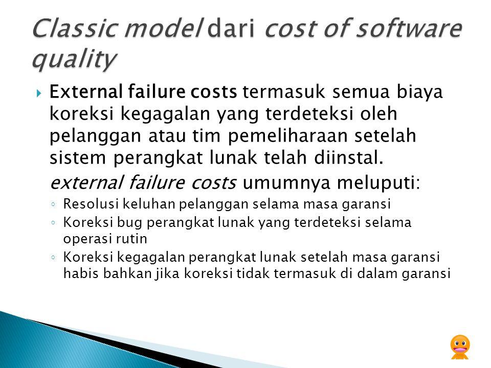  External failure costs termasuk semua biaya koreksi kegagalan yang terdeteksi oleh pelanggan atau tim pemeliharaan setelah sistem perangkat lunak te