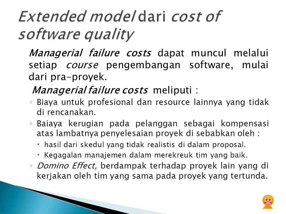 Managerial failure costs dapat muncul melalui setiap course pengembangan software, mulai dari pra-proyek. Managerial failure costs meliputi : ◦ Biaya