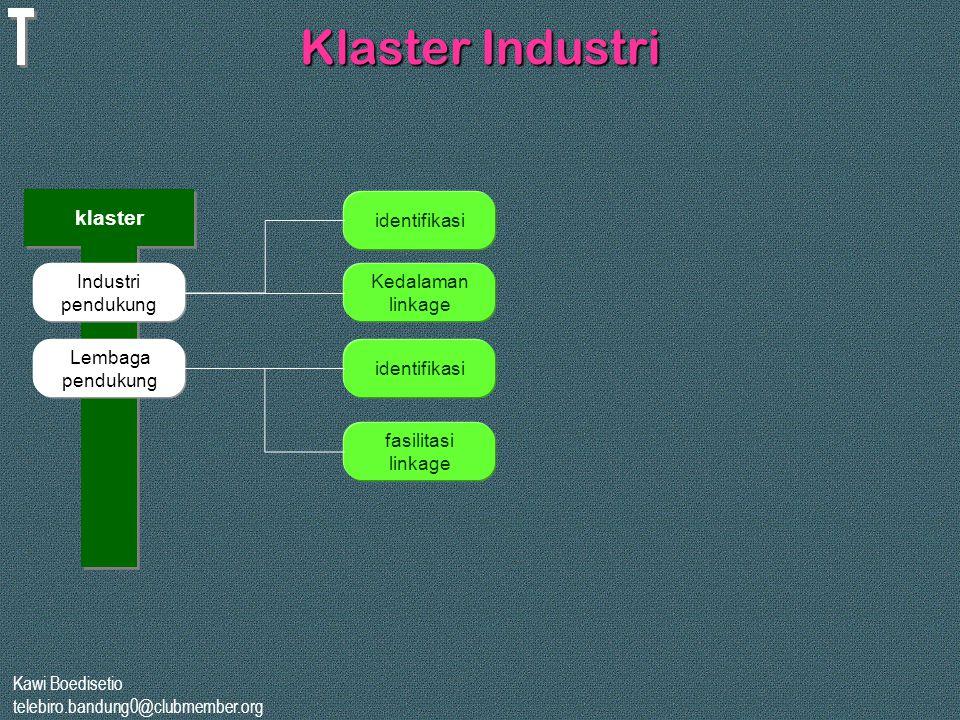 Kawi Boedisetio telebiro.bandung0@clubmember.org Klaster Industri klaster Industri pendukung Lembaga pendukung identifikasi Kedalaman linkage identifi