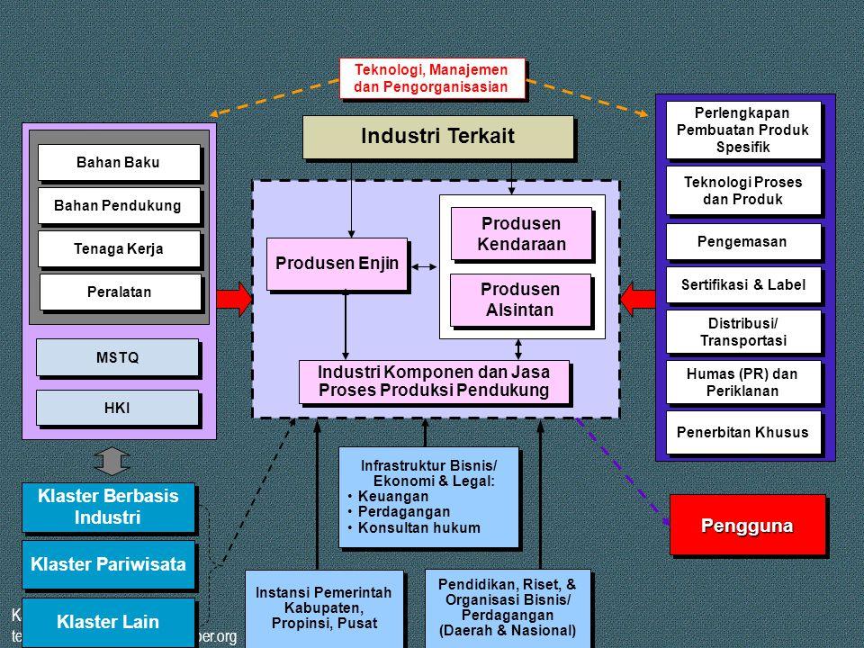 Kawi Boedisetio telebiro.bandung0@clubmember.org Pendidikan, Riset, & Organisasi Bisnis/ Perdagangan (Daerah & Nasional) Produsen Enjin Produsen Kenda