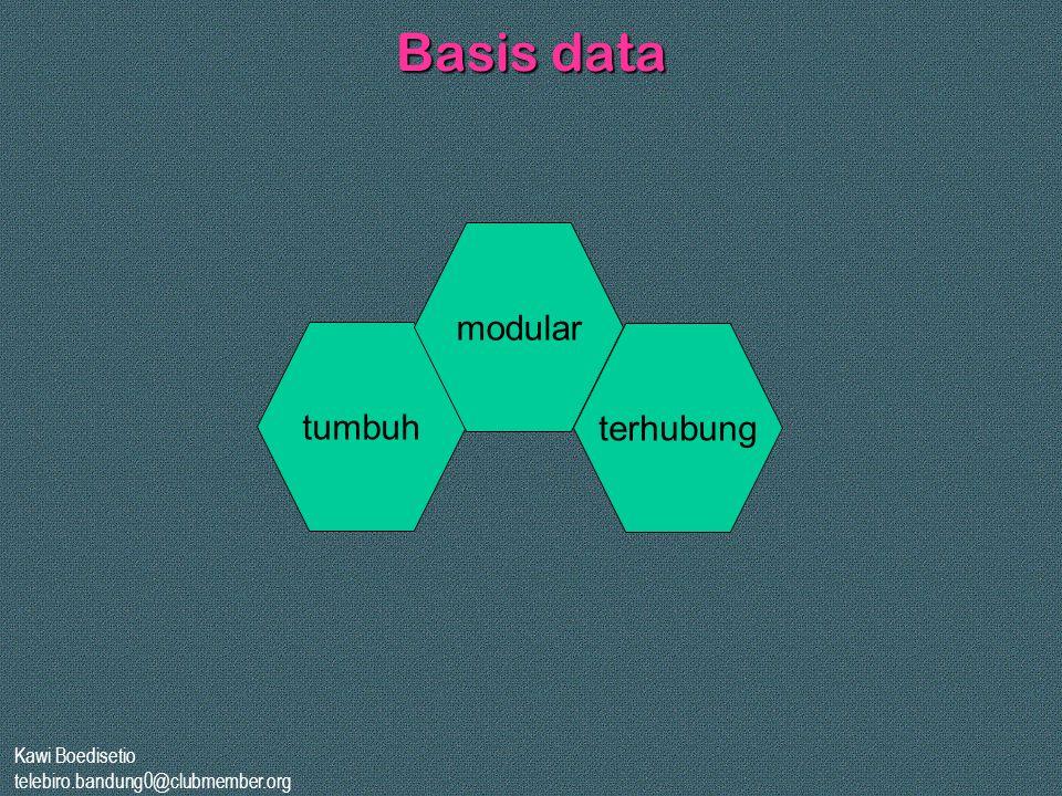 Kawi Boedisetio telebiro.bandung0@clubmember.org Basis data tumbuh modular terhubung
