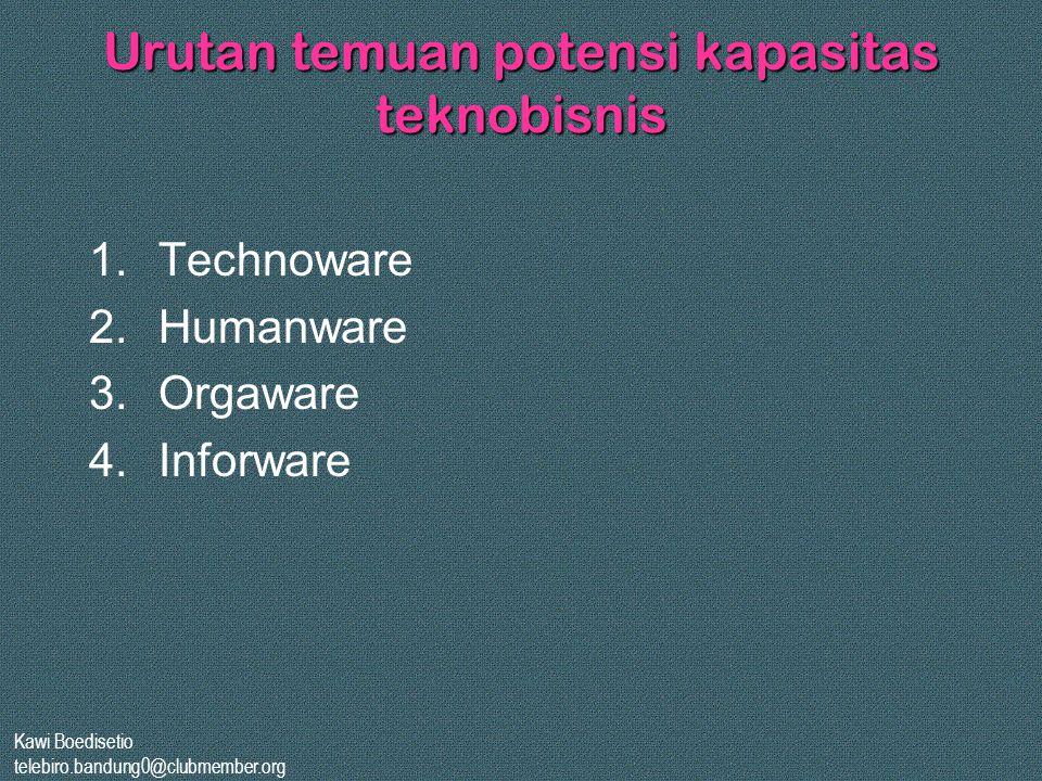 Kawi Boedisetio telebiro.bandung0@clubmember.org Urutan temuan potensi kapasitas teknobisnis 1.Technoware 2.Humanware 3.Orgaware 4.Inforware