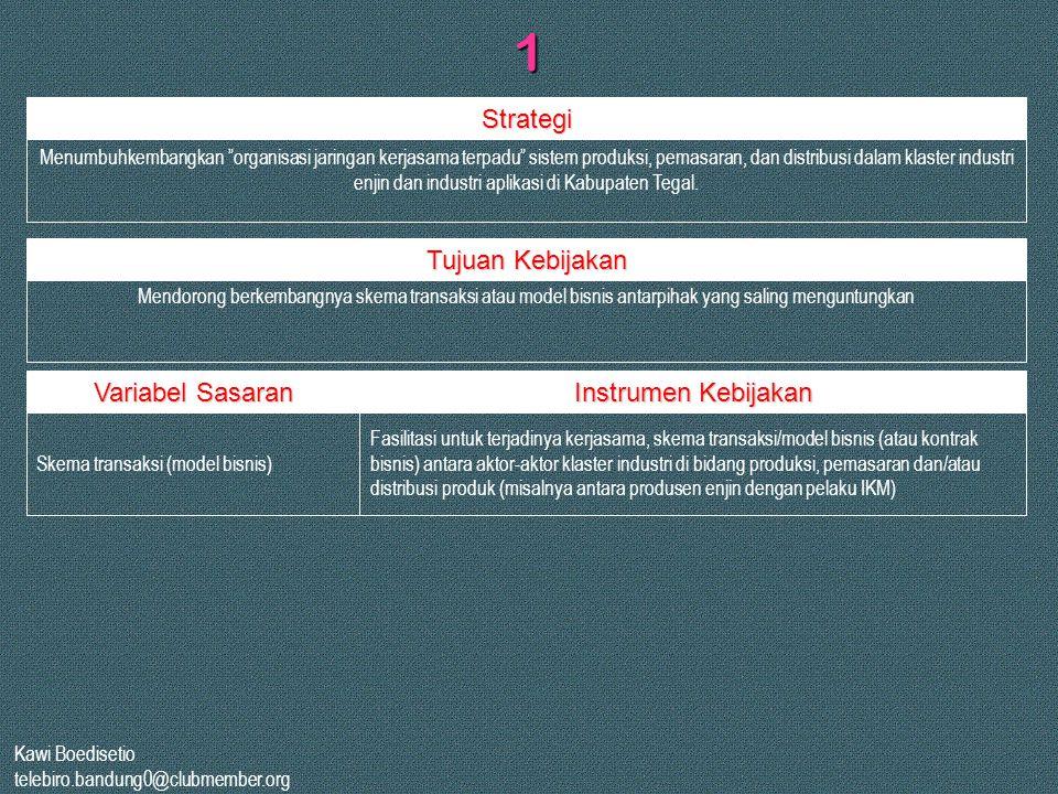 "Kawi Boedisetio telebiro.bandung0@clubmember.org 1 Menumbuhkembangkan ""organisasi jaringan kerjasama terpadu"" sistem produksi, pemasaran, dan distribu"