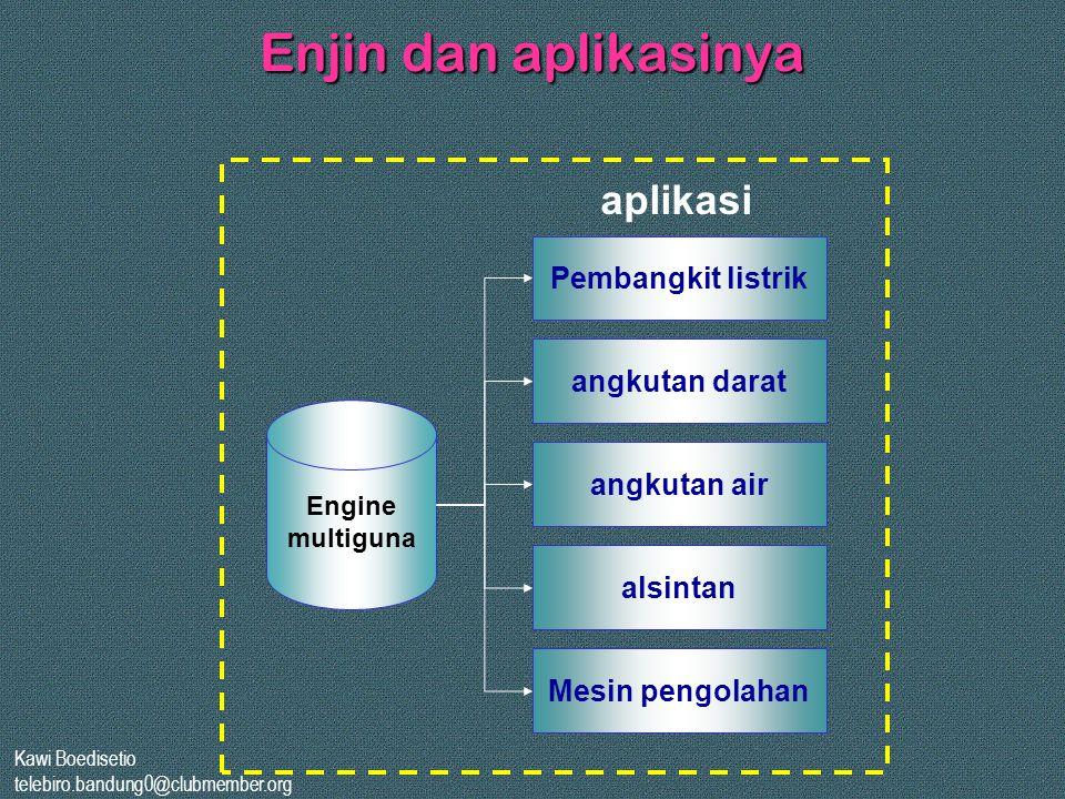 Kawi Boedisetio telebiro.bandung0@clubmember.org Enjin dan aplikasinya Engine multiguna angkutan darat angkutan air alsintan Mesin pengolahan Pembangk