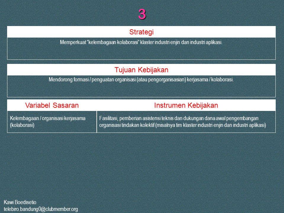 "Kawi Boedisetio telebiro.bandung0@clubmember.org 3 Memperkuat ""kelembagaan kolaborasi"" klaster industri enjin dan industri aplikasi. Mendorong formasi"