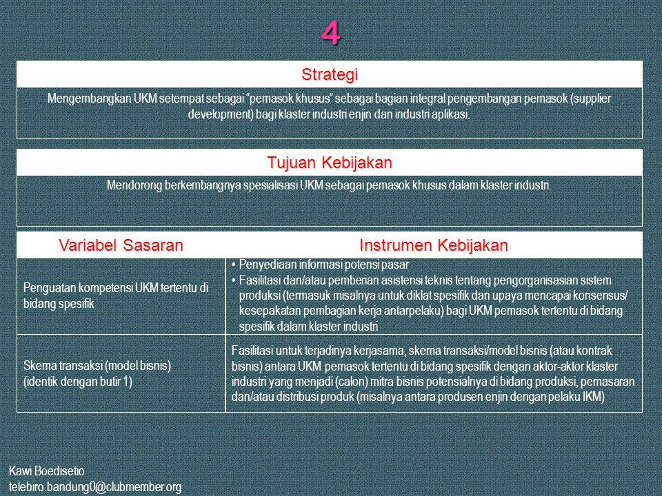 """Kawi Boedisetio telebiro.bandung0@clubmember.org 4 Mengembangkan UKM setempat sebagai """"pemasok khusus"""" sebagai bagian integral pengembangan pemasok (s"""