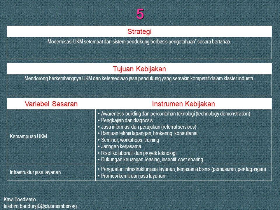 "Kawi Boedisetio telebiro.bandung0@clubmember.org 5 Modernisasi UKM setempat dan sistem pendukung berbasis pengetahuan"" secara bertahap. Mendorong berk"