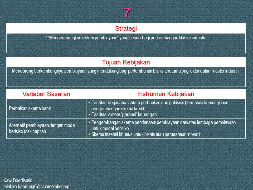 "Kawi Boedisetio telebiro.bandung0@clubmember.org 7 "" ""Mengembangkan sistem pembiayaan"" yang sesuai bagi perkembangan klaster industri. Mendorong berke"
