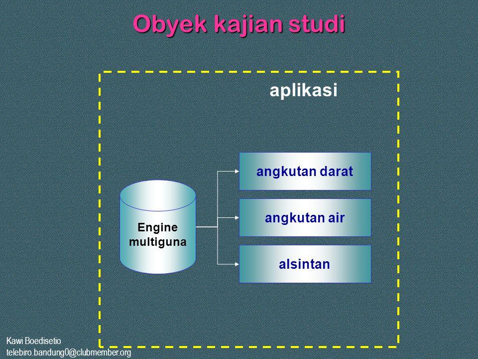 Kawi Boedisetio telebiro.bandung0@clubmember.org Obyek kajian studi Engine multiguna angkutan darat angkutan air alsintan aplikasi