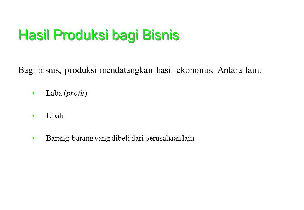 Hasil Produksi bagi Bisnis Bagi bisnis, produksi mendatangkan hasil ekonomis. Antara lain: •Laba (profit) •Upah •Barang-barang yang dibeli dari perusa