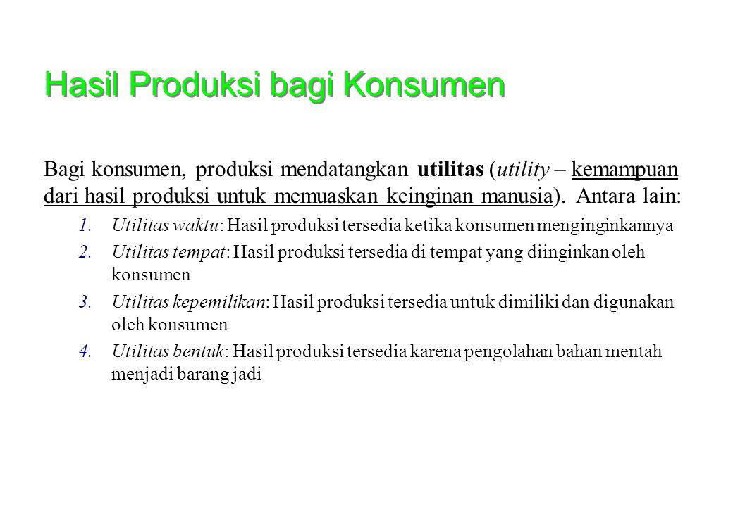 Hasil Produksi bagi Konsumen Bagi konsumen, produksi mendatangkan utilitas (utility – kemampuan dari hasil produksi untuk memuaskan keinginan manusia)