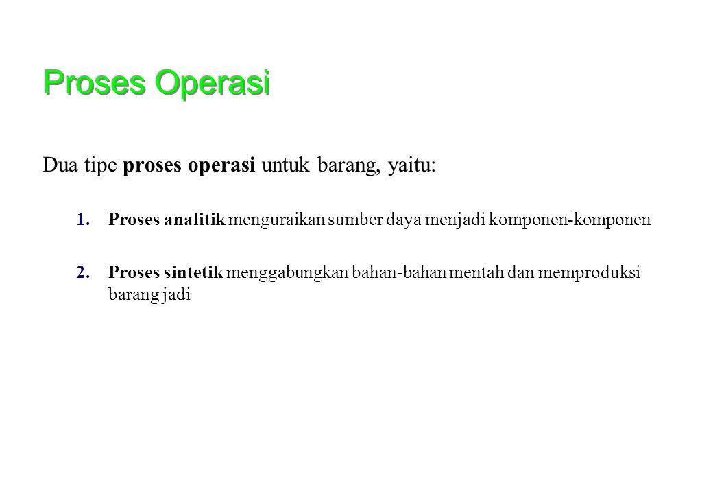 Proses Operasi Dua tipe proses operasi untuk barang, yaitu: 1.Proses analitik menguraikan sumber daya menjadi komponen-komponen 2.Proses sintetik menggabungkan bahan-bahan mentah dan memproduksi barang jadi