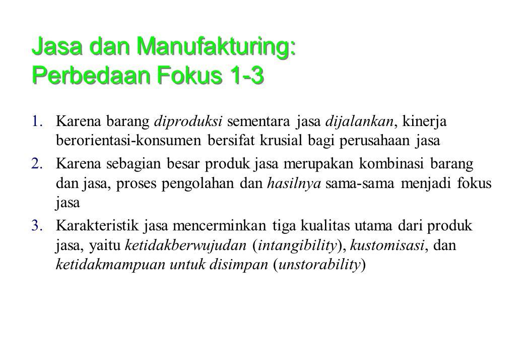 Jasa dan Manufakturing: Perbedaan Fokus 1-3 1.Karena barang diproduksi sementara jasa dijalankan, kinerja berorientasi-konsumen bersifat krusial bagi perusahaan jasa 2.Karena sebagian besar produk jasa merupakan kombinasi barang dan jasa, proses pengolahan dan hasilnya sama-sama menjadi fokus jasa 3.Karakteristik jasa mencerminkan tiga kualitas utama dari produk jasa, yaitu ketidakberwujudan (intangibility), kustomisasi, dan ketidakmampuan untuk disimpan (unstorability)