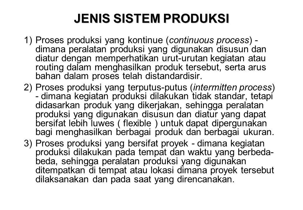 JENIS SISTEM PRODUKSI 1)Proses produksi yang kontinue (continuous process) - dimana peralatan produksi yang digunakan disusun dan diatur dengan memperhatikan urut-urutan kegiatan atau routing dalam menghasilkan produk tersebut, serta arus bahan dalam proses telah distandardisir.