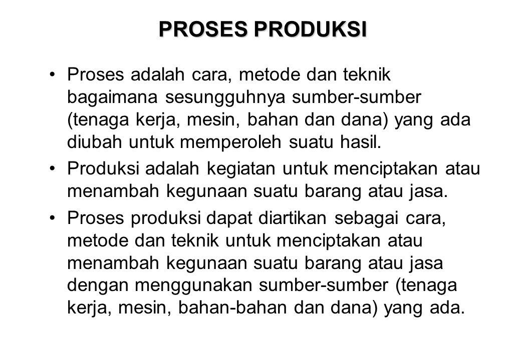 PROSES PRODUKSI •Proses adalah cara, metode dan teknik bagaimana sesungguhnya sumber-sumber (tenaga kerja, mesin, bahan dan dana) yang ada diubah untuk memperoleh suatu hasil.