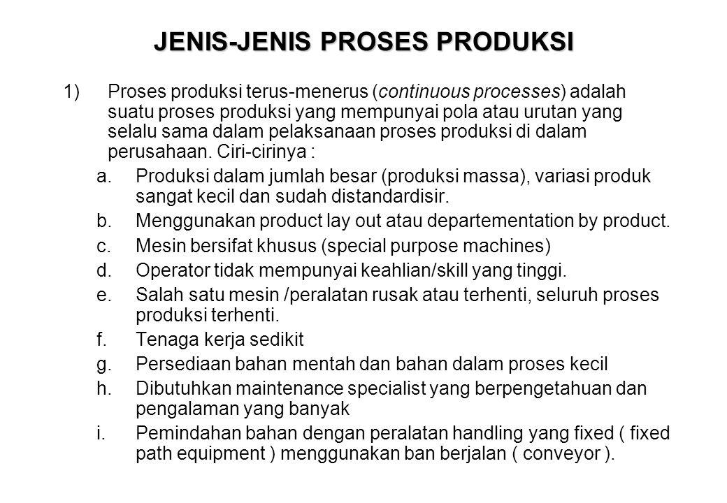 JENIS-JENIS PROSES PRODUKSI 1)Proses produksi terus-menerus (continuous processes) adalah suatu proses produksi yang mempunyai pola atau urutan yang selalu sama dalam pelaksanaan proses produksi di dalam perusahaan.