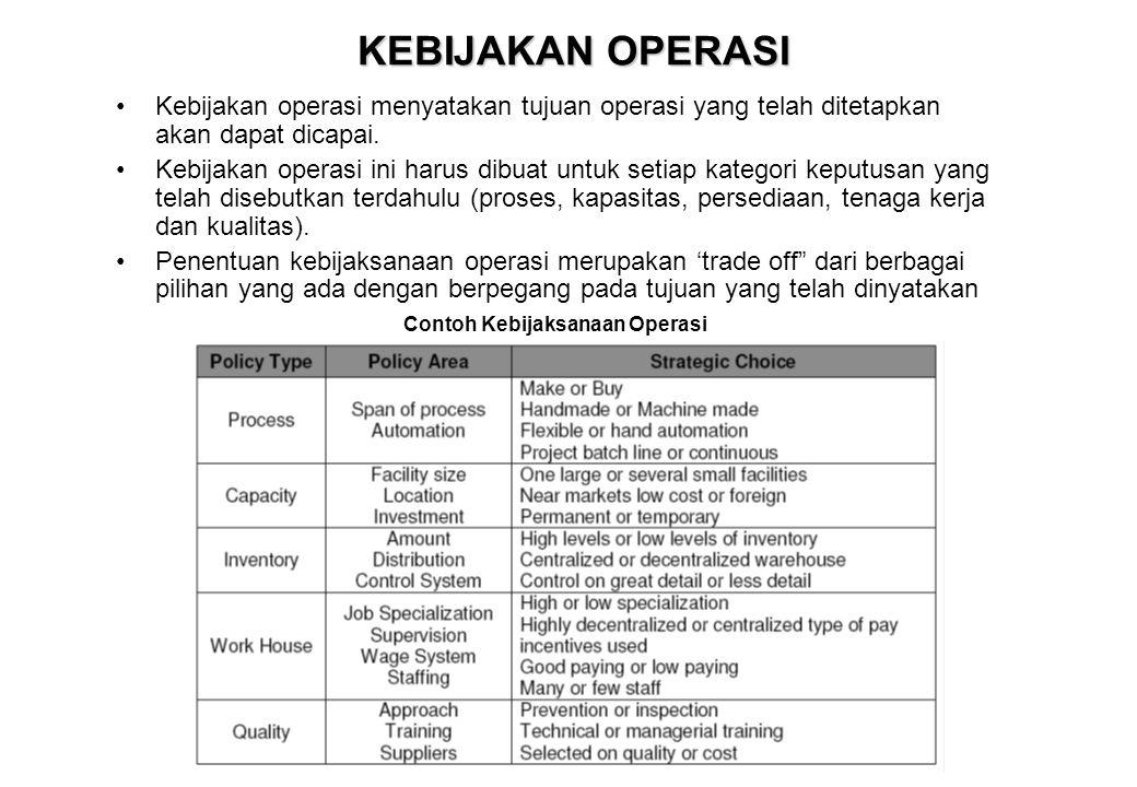 KEBIJAKAN OPERASI •Kebijakan operasi menyatakan tujuan operasi yang telah ditetapkan akan dapat dicapai. •Kebijakan operasi ini harus dibuat untuk set