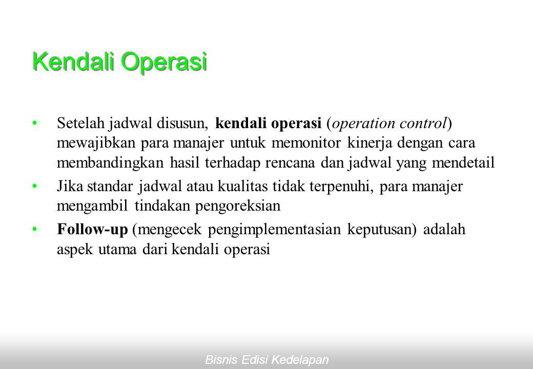 Bisnis Edisi Kedelapan Kendali Operasi •Setelah jadwal disusun, kendali operasi (operation control) mewajibkan para manajer untuk memonitor kinerja de