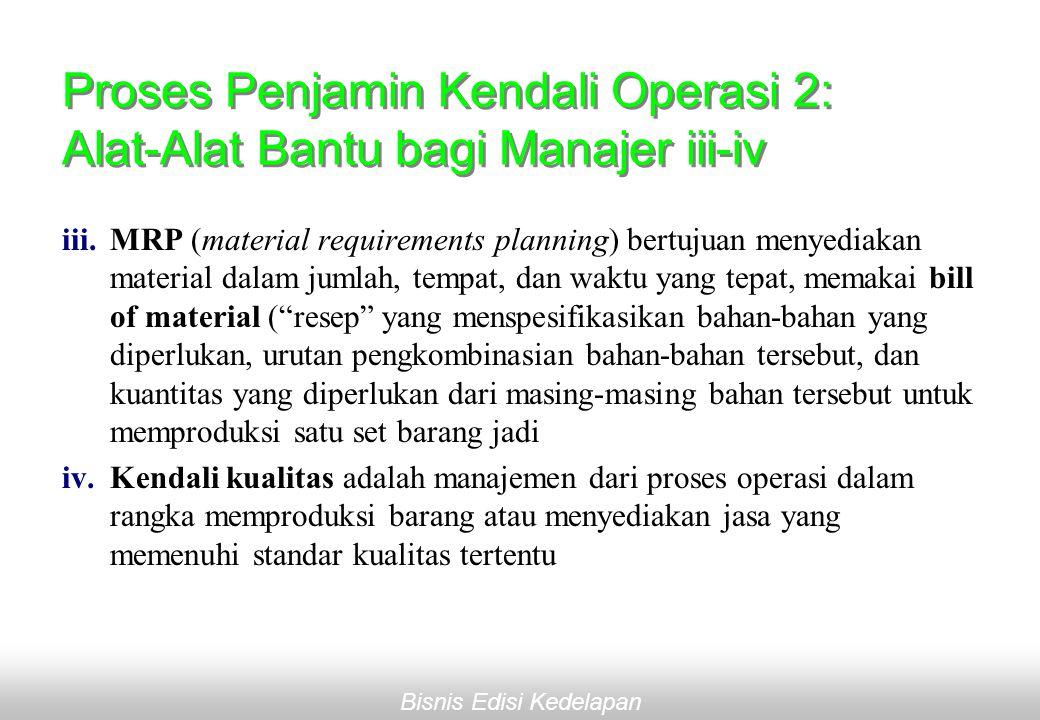 Bisnis Edisi Kedelapan Proses Penjamin Kendali Operasi 2: Alat-Alat Bantu bagi Manajer iii-iv iii.MRP (material requirements planning) bertujuan menye