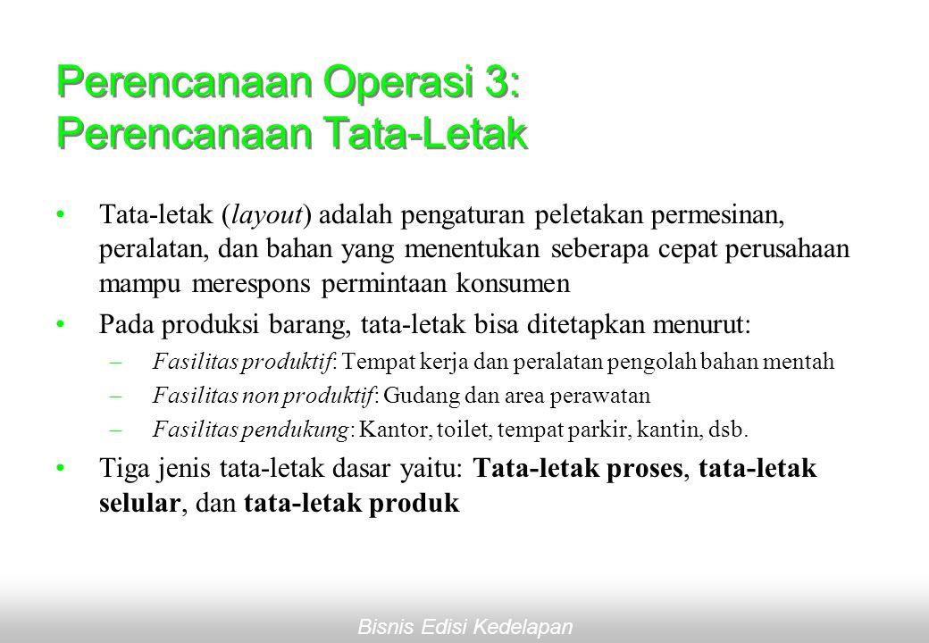 Bisnis Edisi Kedelapan Perencanaan Operasi 3: Perencanaan Tata-Letak •Tata-letak (layout) adalah pengaturan peletakan permesinan, peralatan, dan bahan