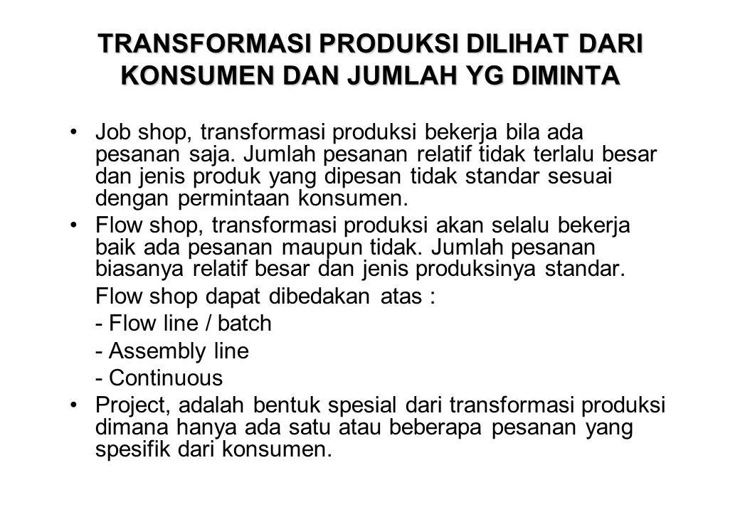 TRANSFORMASI PRODUKSI DILIHAT DARI KONSUMEN DAN JUMLAH YG DIMINTA •Job shop, transformasi produksi bekerja bila ada pesanan saja.