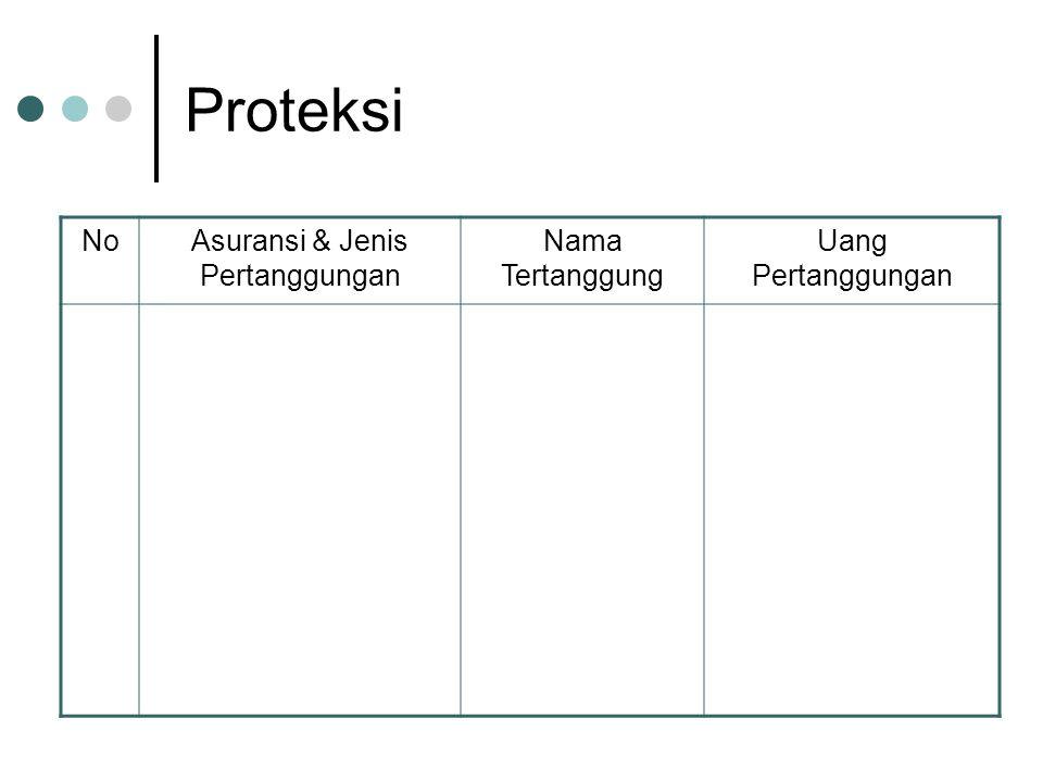 Proteksi NoAsuransi & Jenis Pertanggungan Nama Tertanggung Uang Pertanggungan